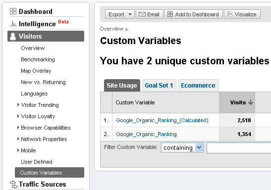 Google Analytics custom variables