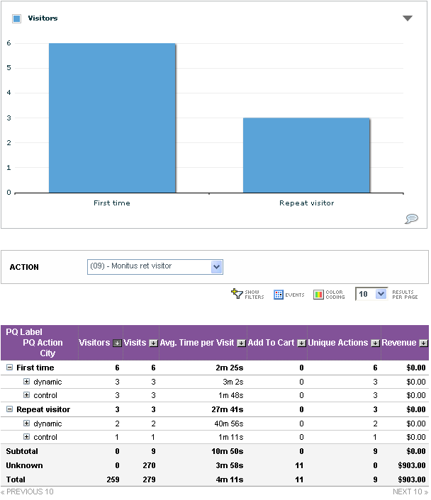 PersonaQuest in Yahoo! Web Analytics